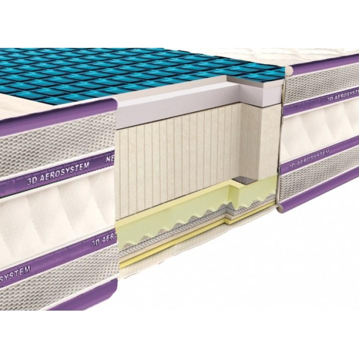 566, 3D NEOFLEX COMFOGEL / НЕОФЛЕКС КОМФОГЕЛЬ ЗИМА-ЛЕТО, , 7 749.00 грн, 3D NEOFLEX COMFOGEL, Neolux, Матрасы